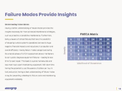 FMEA matrix