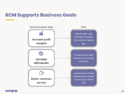 reliability centered maintenance supports business goals
